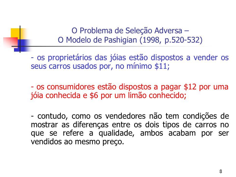 8 O Problema de Seleção Adversa – O Modelo de Pashigian (1998, p.520-532) - os proprietários das jóias estão dispostos a vender os seus carros usados