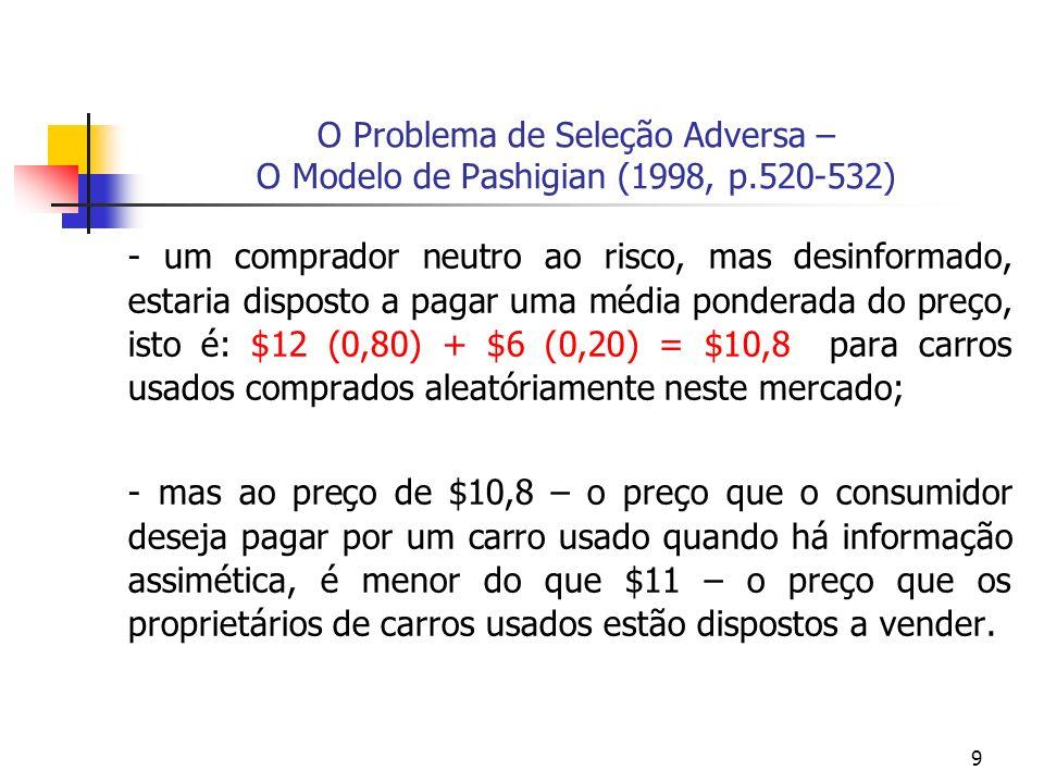 9 O Problema de Seleção Adversa – O Modelo de Pashigian (1998, p.520-532) - um comprador neutro ao risco, mas desinformado, estaria disposto a pagar uma média ponderada do preço, isto é: $12 (0,80) + $6 (0,20) = $10,8 para carros usados comprados aleatóriamente neste mercado; - mas ao preço de $10,8 – o preço que o consumidor deseja pagar por um carro usado quando há informação assimética, é menor do que $11 – o preço que os proprietários de carros usados estão dispostos a vender.