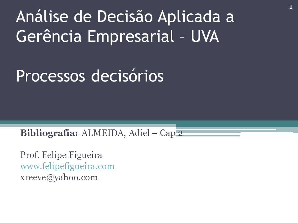 Análise de Decisão Aplicada a Gerência Empresarial – UVA Processos decisórios Bibliografia: ALMEIDA, Adiel – Cap 2 Prof. Felipe Figueira www.felipefig