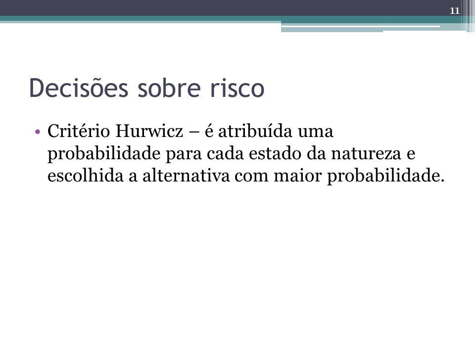 Decisões sobre risco Critério Hurwicz – é atribuída uma probabilidade para cada estado da natureza e escolhida a alternativa com maior probabilidade.