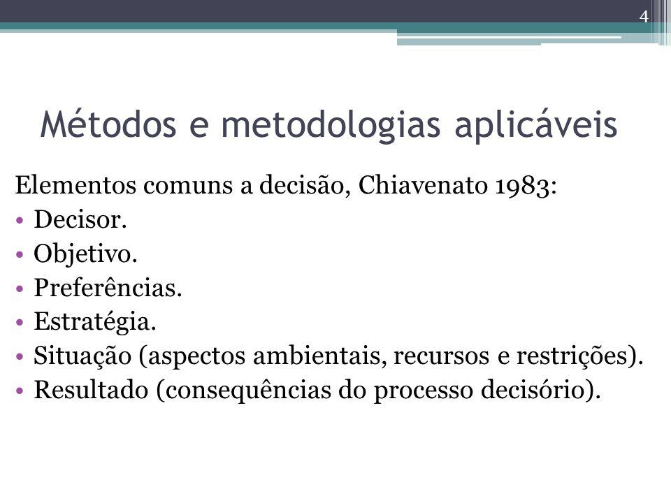 Métodos e metodologias aplicáveis Elementos comuns a decisão, Chiavenato 1983: Decisor. Objetivo. Preferências. Estratégia. Situação (aspectos ambient