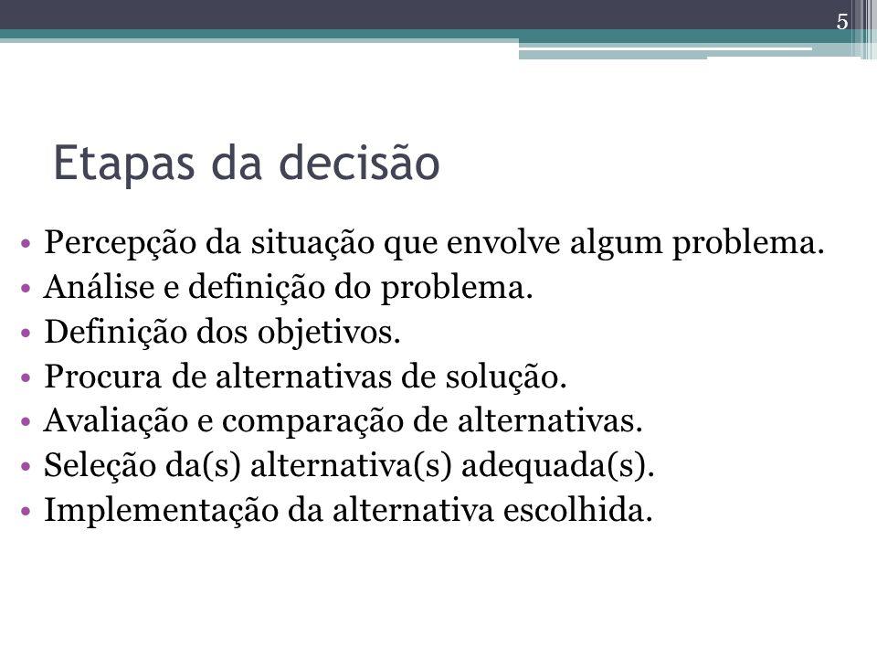 Etapas da decisão Percepção da situação que envolve algum problema. Análise e definição do problema. Definição dos objetivos. Procura de alternativas