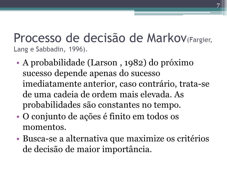 Processo de decisão de Markov (Fargier, Lang e Sabbadin, 1996). A probabilidade (Larson, 1982) do próximo sucesso depende apenas do sucesso imediatame