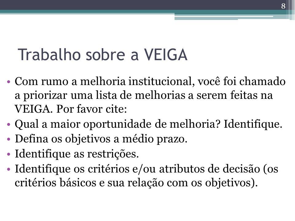 Trabalho sobre a VEIGA Com rumo a melhoria institucional, você foi chamado a priorizar uma lista de melhorias a serem feitas na VEIGA. Por favor cite: