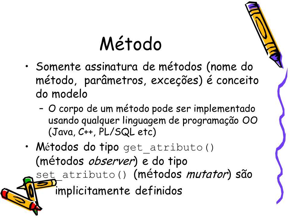 Método Somente assinatura de métodos (nome do método, parâmetros, exceções) é conceito do modelo –O corpo de um método pode ser implementado usando qu