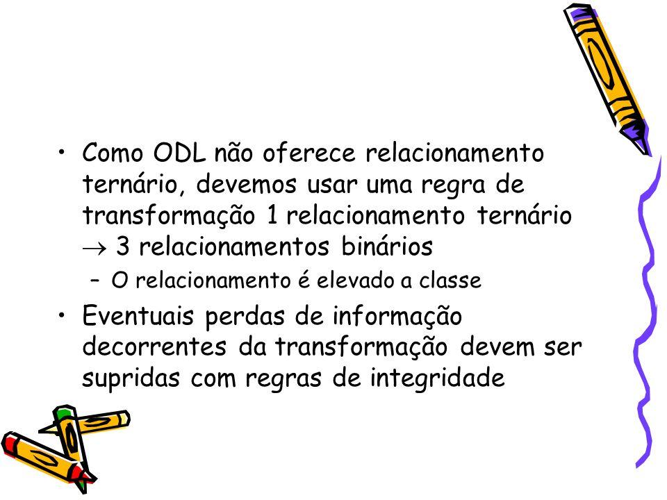 Como ODL não oferece relacionamento ternário, devemos usar uma regra de transformação 1 relacionamento ternário 3 relacionamentos binários –O relacion