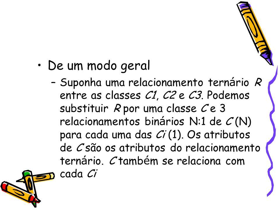 De um modo geral –Suponha uma relacionamento tern á rio R entre as classes C1, C2 e C3. Podemos substituir R por uma classe C e 3 relacionamentos bin