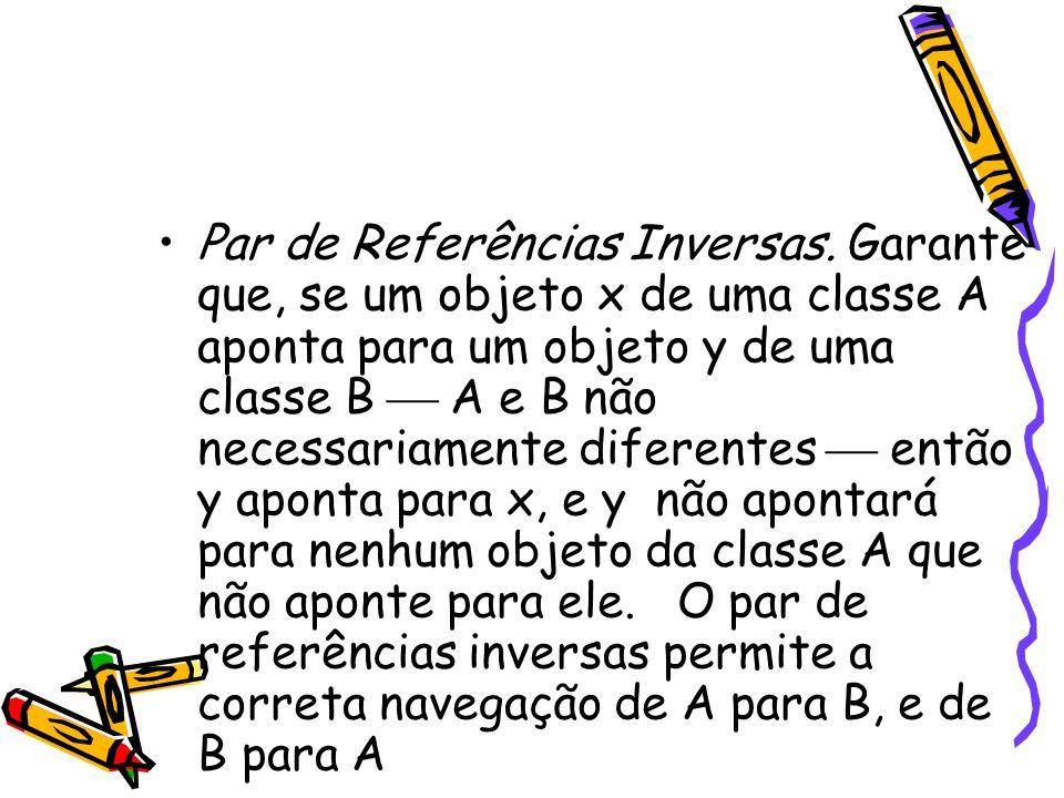 Par de Referências Inversas. Garante que, se um objeto x de uma classe A aponta para um objeto y de uma classe B A e B não necessariamente diferentes