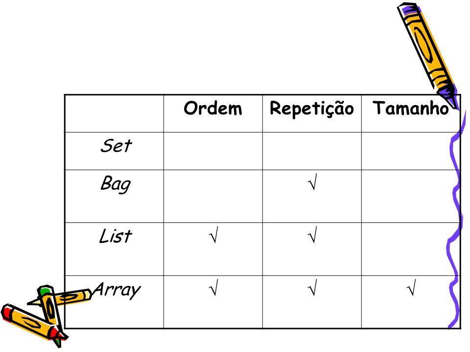 {1, 2, 1} e {2, 1, 1} são um mesmo bag {1, 2, 1} e {2, 1, 1} não são a mesma lista