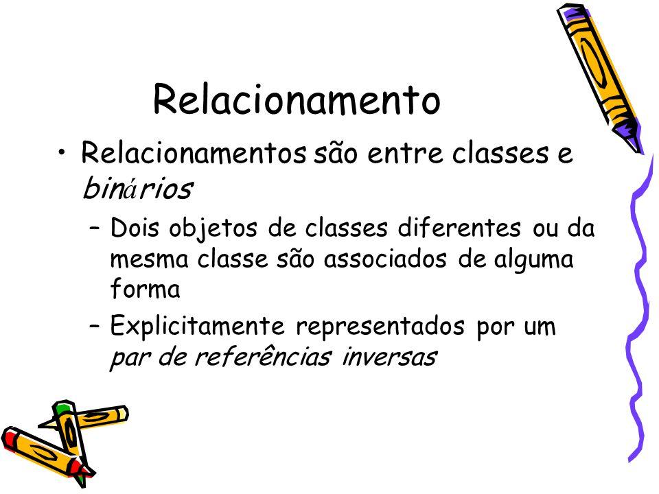 Relacionamento Relacionamentos são entre classes e bin á rios –Dois objetos de classes diferentes ou da mesma classe são associados de alguma forma –E