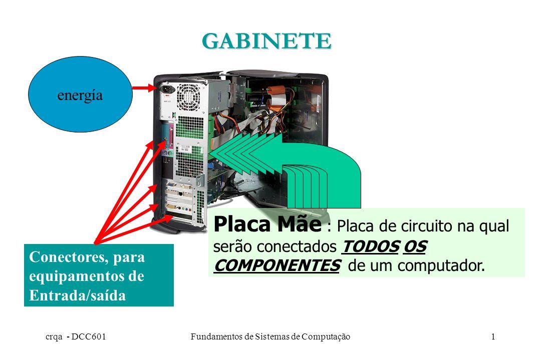 crqa - DCC601Fundamentos de Sistemas de Computação0 HARDWARE : conecção de equipamentos de E/S HARDWARE : conecção de equipamentos de E/S Cabos de con
