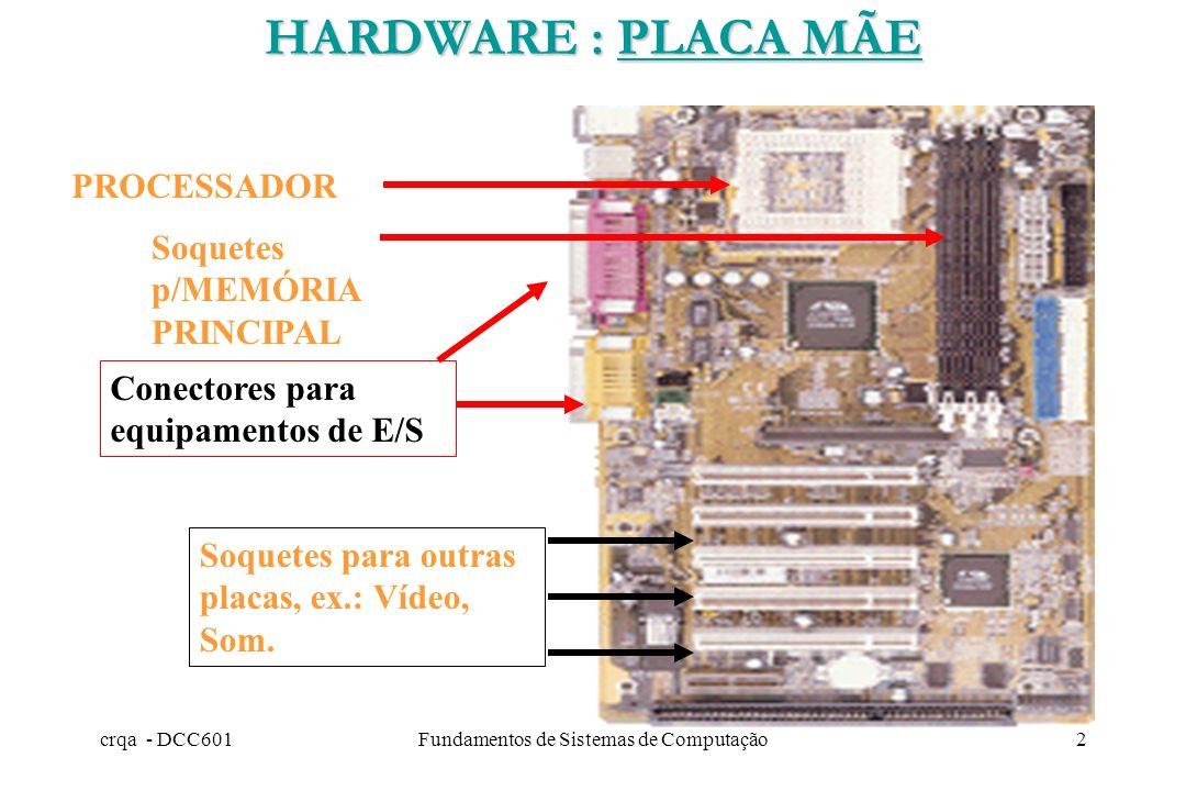 crqa - DCC601Fundamentos de Sistemas de Computação1 Conectores, para equipamentos de Entrada/saída Placa Mãe : Placa de circuito na qual serão conecta