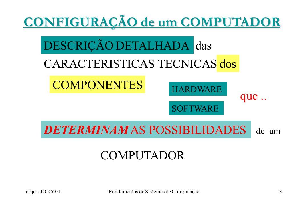 crqa - DCC601Fundamentos de Sistemas de Computação2 Conectores para equipamentos de E/S Soquetes para outras placas, ex.: Vídeo, Som. PROCESSADOR Soqu