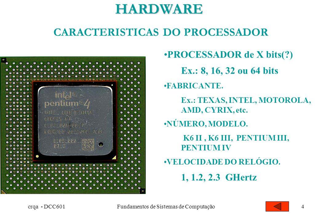 crqa - DCC601Fundamentos de Sistemas de Computação3 CONFIGURAÇÃO de um COMPUTADOR CONFIGURAÇÃO de um COMPUTADOR DETERMINAM AS POSSIBILIDADES DESCRIÇÃO