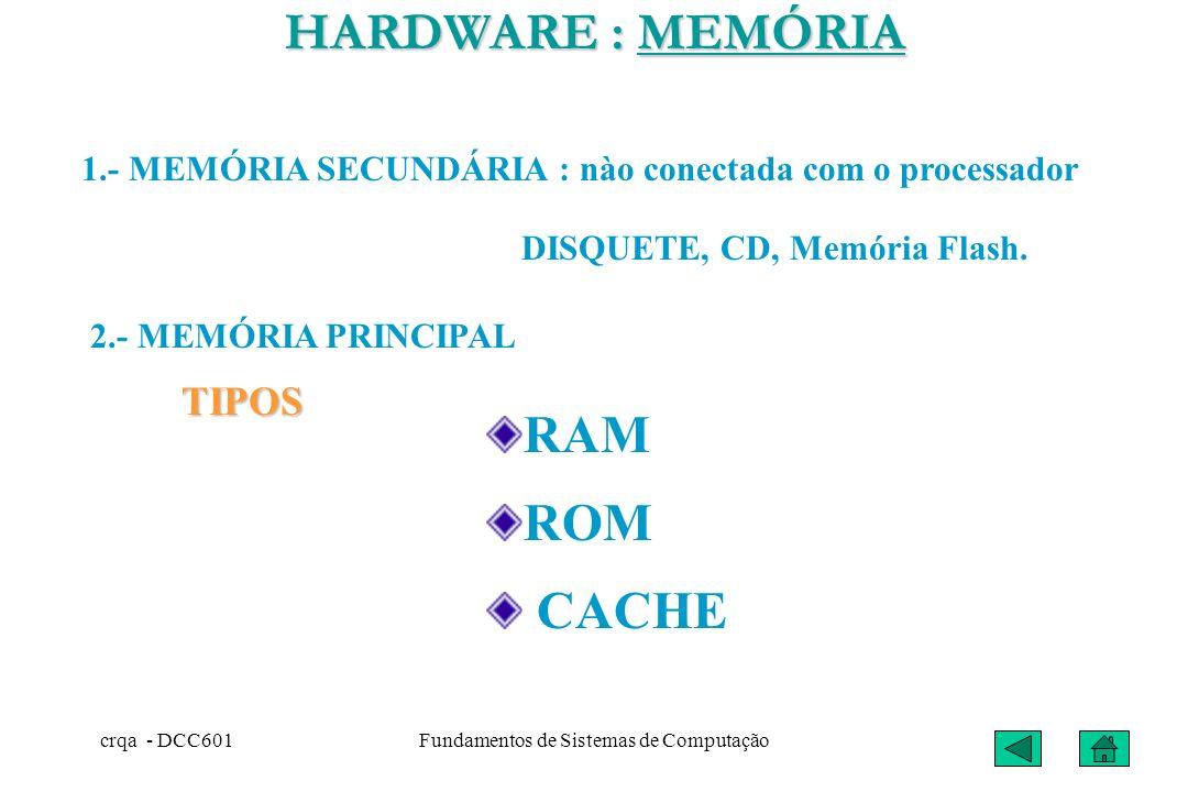 crqa - DCC601Fundamentos de Sistemas de Computação4 CARACTERISTICAS DO PROCESSADOR FABRICANTE. NÚMERO, MODELO. Ex.: TEXAS, INTEL, MOTOROLA, AMD, CYRIX