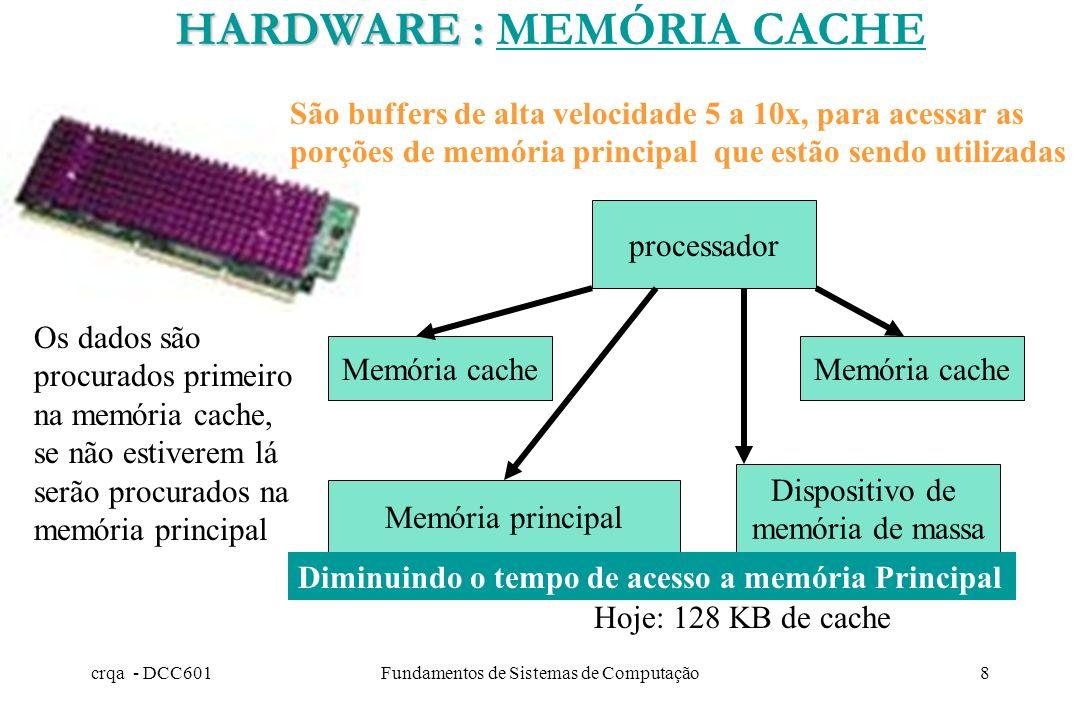 crqa - DCC601Fundamentos de Sistemas de Computação7 Memória Somente de Leitura. Seu contéudo é permanente não podemos gravar ou trocar seu conteúdo. Q