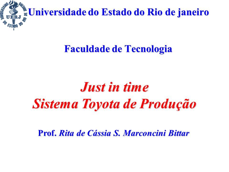 Prof. Rita de Cássia S. Marconcini Bittar Universidade do Estado do Rio de janeiro Faculdade de Tecnologia Just in time Sistema Toyota de Produção