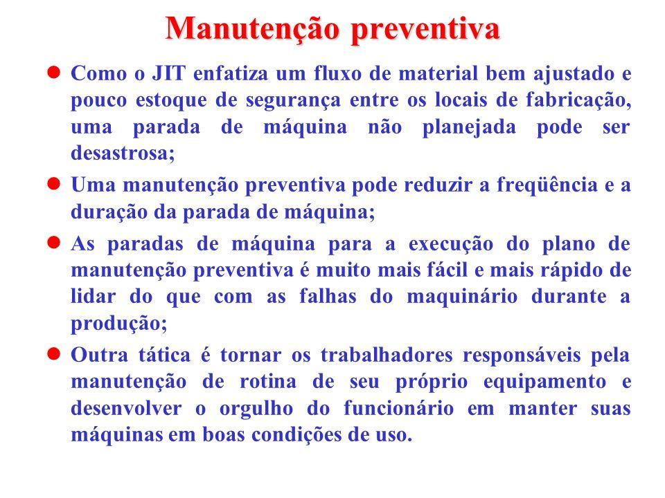 Manutenção preventiva Como o JIT enfatiza um fluxo de material bem ajustado e pouco estoque de segurança entre os locais de fabricação, uma parada de