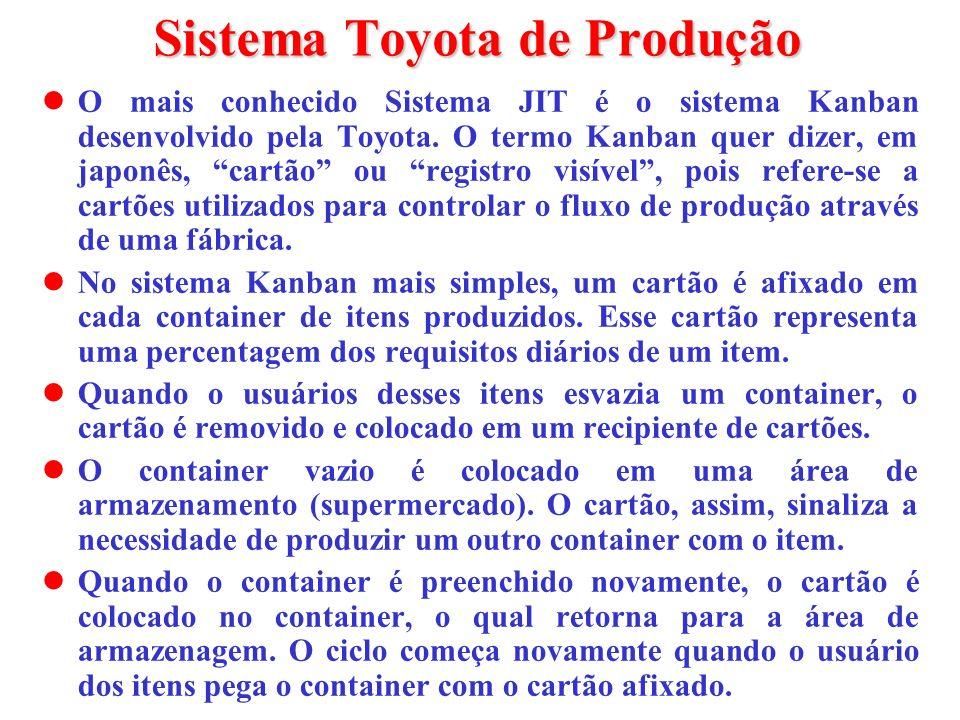 Sistema Toyota de Produção O mais conhecido Sistema JIT é o sistema Kanban desenvolvido pela Toyota. O termo Kanban quer dizer, em japonês, cartão ou