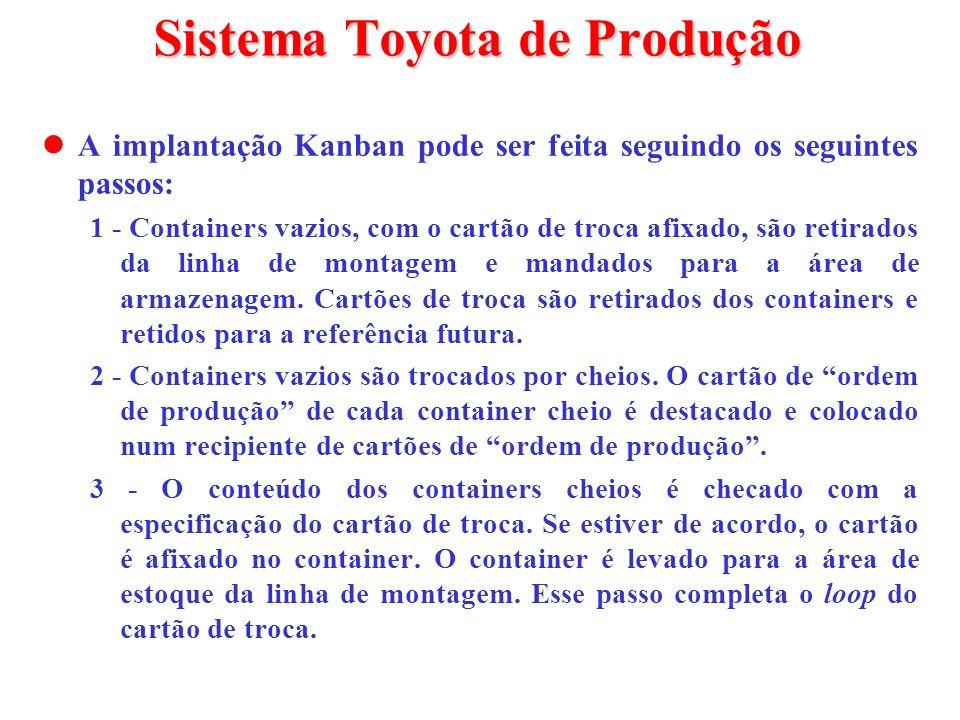 Sistema Toyota de Produção A implantação Kanban pode ser feita seguindo os seguintes passos: 1 - Containers vazios, com o cartão de troca afixado, são