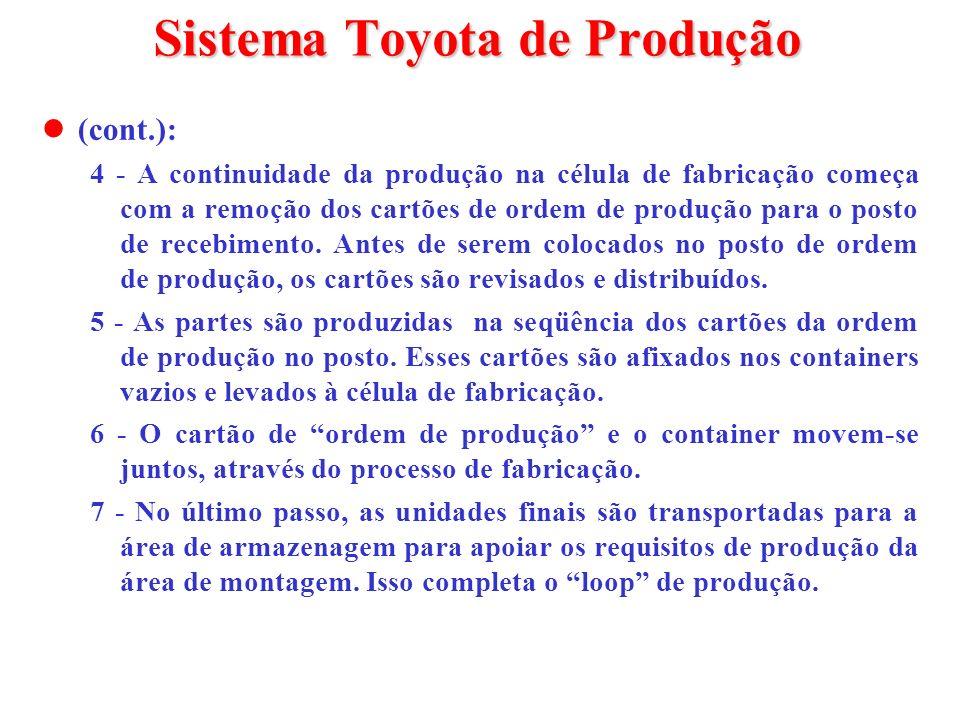 Sistema Toyota de Produção (cont.): 4 - A continuidade da produção na célula de fabricação começa com a remoção dos cartões de ordem de produção para