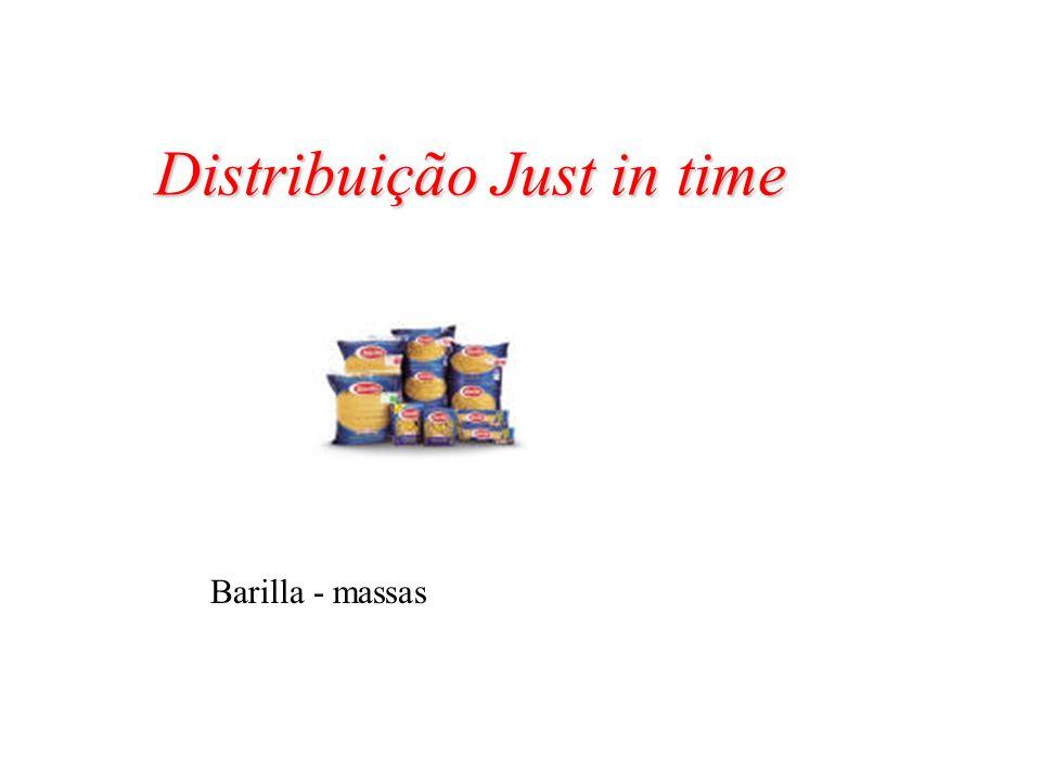 Distribuição Just in time Barilla - massas
