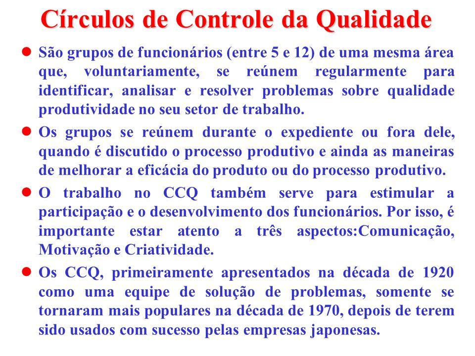 Círculos de Controle da Qualidade São grupos de funcionários (entre 5 e 12) de uma mesma área que, voluntariamente, se reúnem regularmente para identi