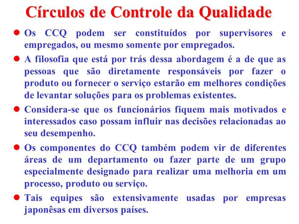 Círculos de Controle da Qualidade Os CCQ podem ser constituídos por supervisores e empregados, ou mesmo somente por empregados. A filosofia que está p