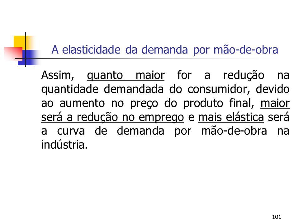101 A elasticidade da demanda por mão-de-obra Assim, quanto maior for a redução na quantidade demandada do consumidor, devido ao aumento no preço do p