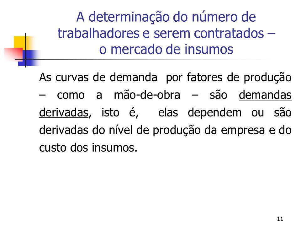 11 A determinação do número de trabalhadores e serem contratados – o mercado de insumos As curvas de demanda por fatores de produção – como a mão-de-o