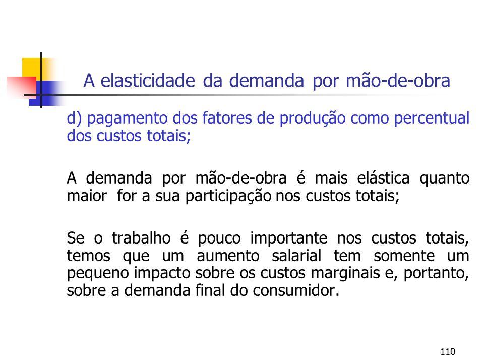 110 A elasticidade da demanda por mão-de-obra d) pagamento dos fatores de produção como percentual dos custos totais; A demanda por mão-de-obra é mais