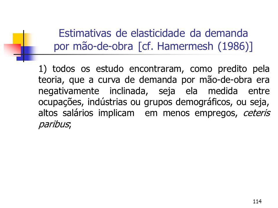 114 Estimativas de elasticidade da demanda por mão-de-obra [cf. Hamermesh (1986)] 1) todos os estudo encontraram, como predito pela teoria, que a curv
