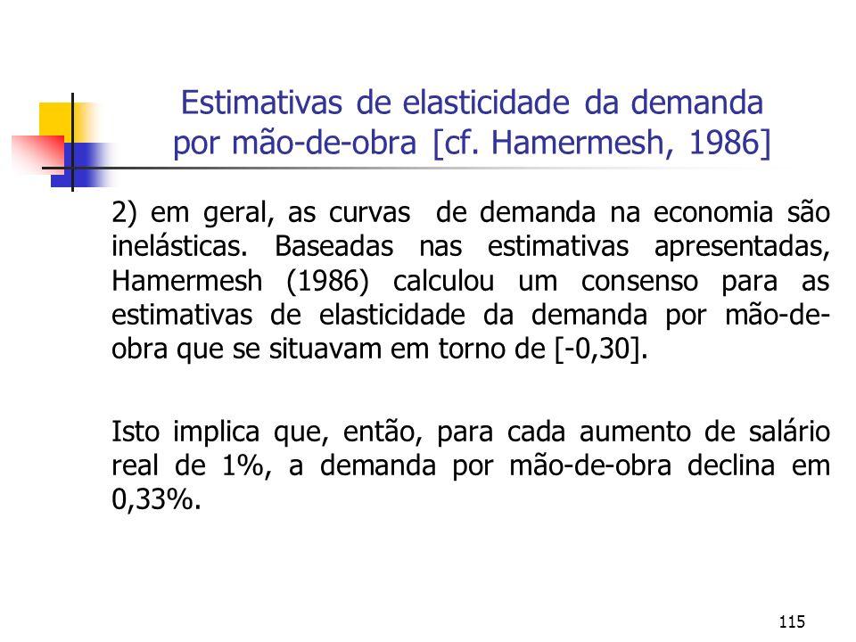 115 Estimativas de elasticidade da demanda por mão-de-obra [cf. Hamermesh, 1986] 2) em geral, as curvas de demanda na economia são inelásticas. Basead