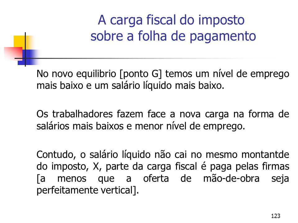 123 A carga fiscal do imposto sobre a folha de pagamento No novo equilibrio [ponto G] temos um nível de emprego mais baixo e um salário líquido mais b