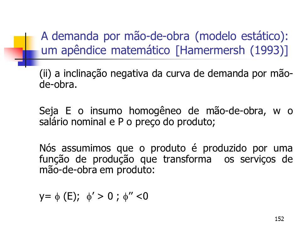 152 A demanda por mão-de-obra (modelo estático): um apêndice matemático [Hamermersh (1993)] (ii) a inclinação negativa da curva de demanda por mão- de