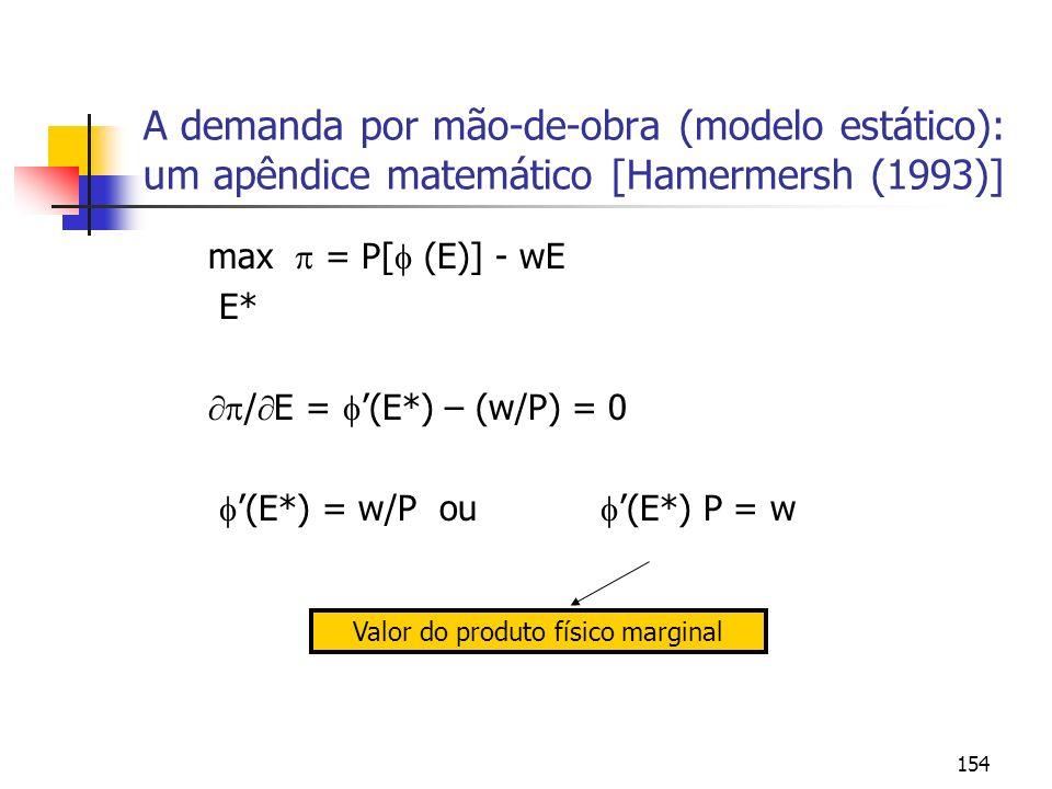 154 A demanda por mão-de-obra (modelo estático): um apêndice matemático [Hamermersh (1993)] max = P[ (E)] - wE E* / E = (E*) – (w/P) = 0 (E*) = w/P ou