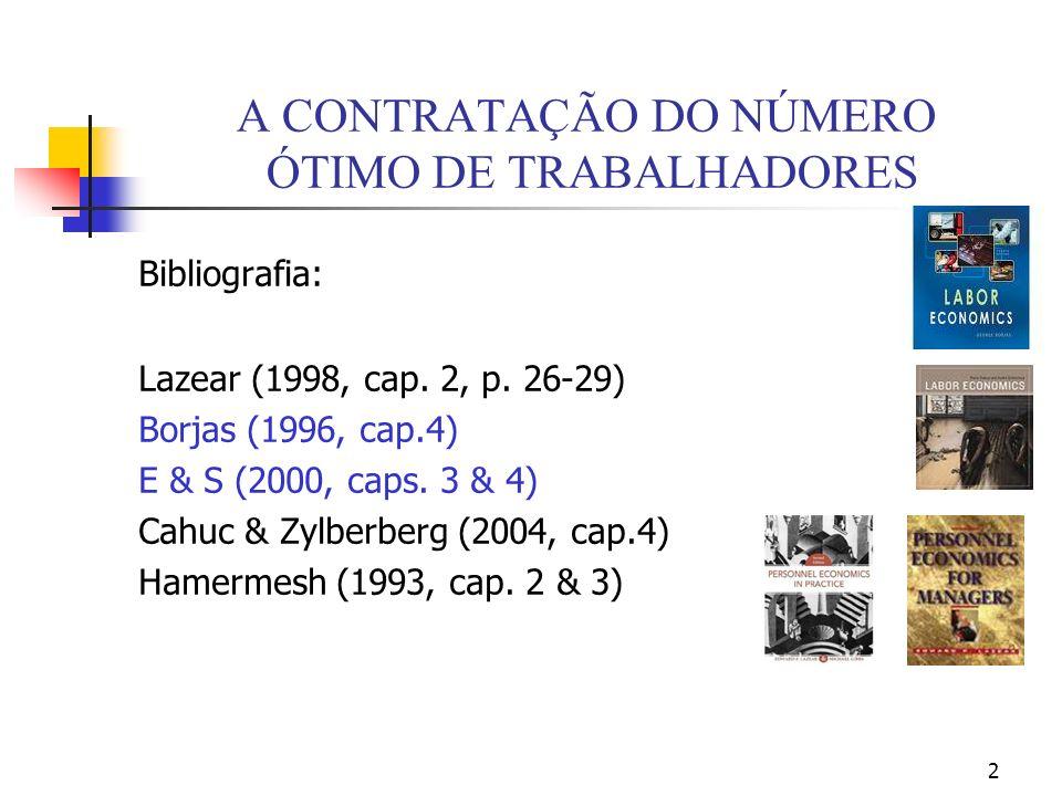 2 A CONTRATAÇÃO DO NÚMERO ÓTIMO DE TRABALHADORES Bibliografia: Lazear (1998, cap. 2, p. 26-29) Borjas (1996, cap.4) E & S (2000, caps. 3 & 4) Cahuc &