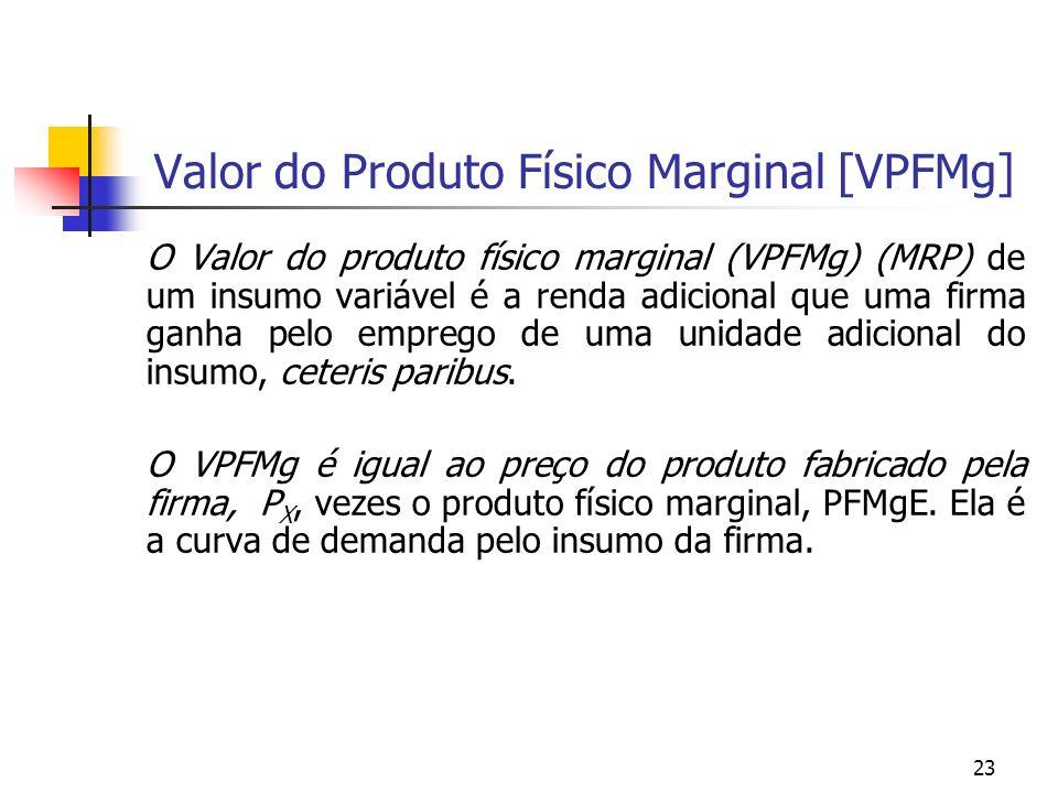 23 O Valor do produto físico marginal (VPFMg) (MRP) de um insumo variável é a renda adicional que uma firma ganha pelo emprego de uma unidade adiciona