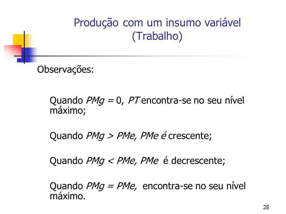 28 Observações: Quando PMg = 0, PT encontra-se no seu nível máximo; Quando PMg > PMe, PMe é crescente; Quando PMg < PMe, PMe é decrescente; Quando PMg