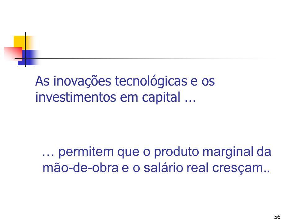 56 As inovações tecnológicas e os investimentos em capital... … permitem que o produto marginal da mão-de-obra e o salário real cresçam..