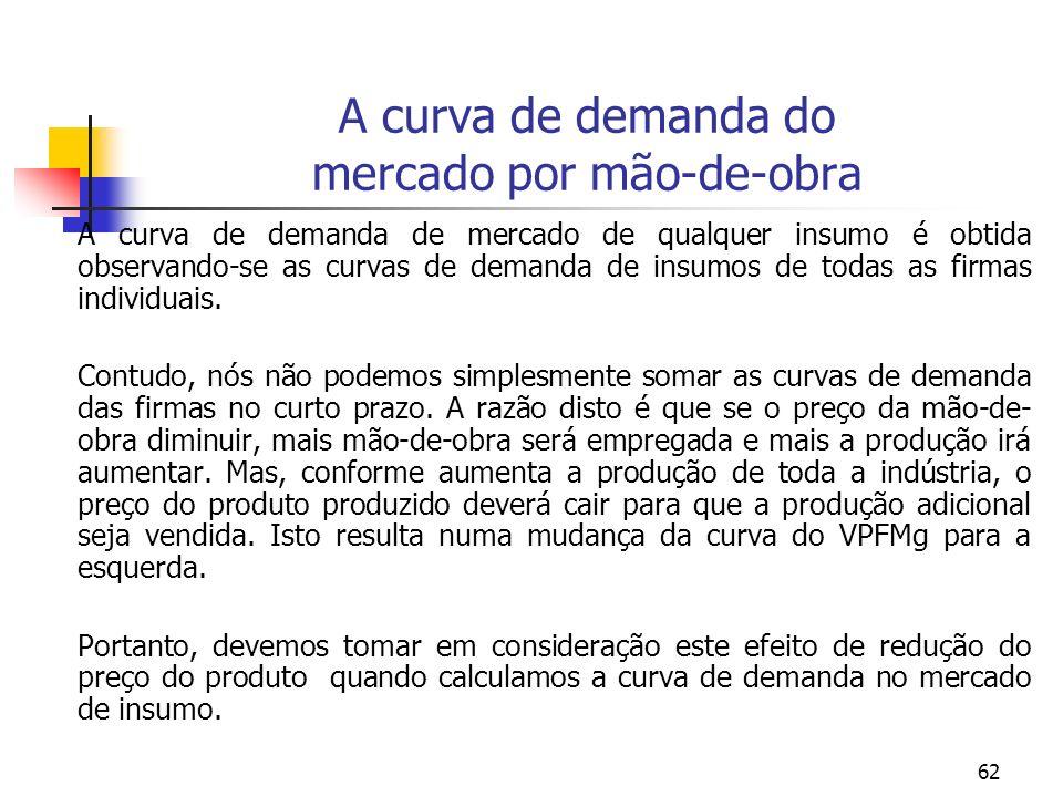 62 A curva de demanda do mercado por mão-de-obra A curva de demanda de mercado de qualquer insumo é obtida observando-se as curvas de demanda de insum