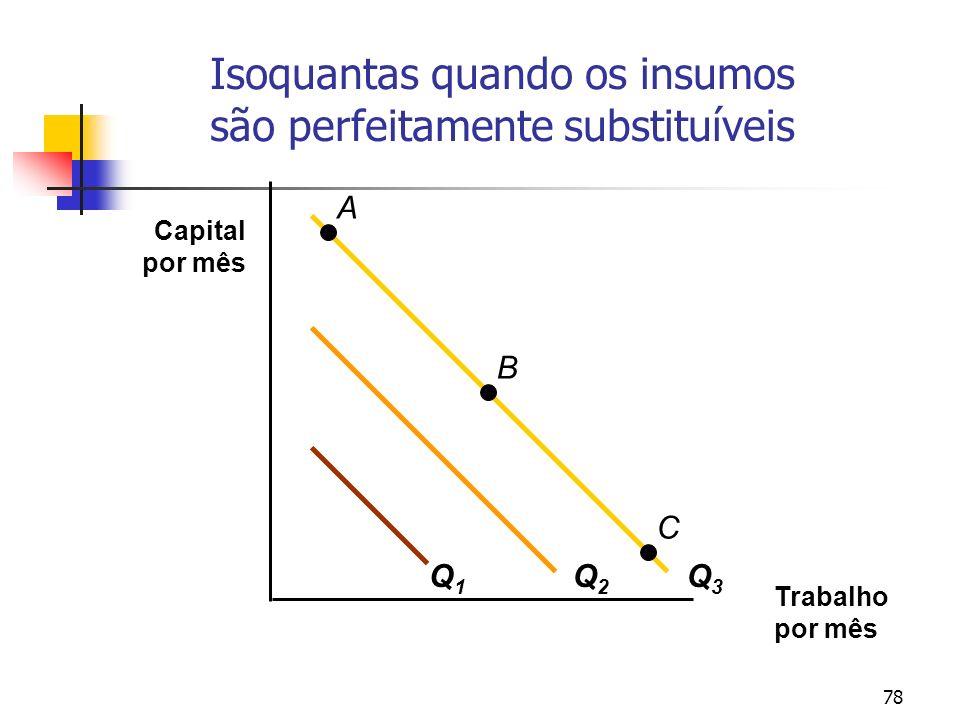 78 Isoquantas quando os insumos são perfeitamente substituíveis Trabalho por mês Capital por mês Q1Q1 Q2Q2 Q3Q3 A B C