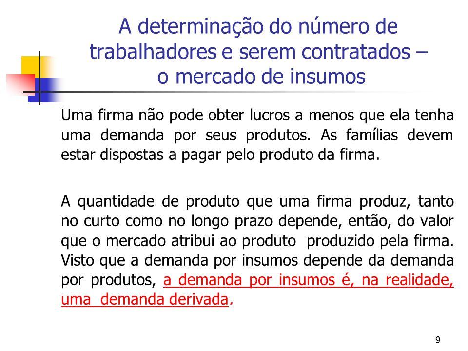 100 A elasticidade da demanda por mão-de-obra a) a demanda pelo produto final – quanto mais elástica for a demanda pelo produto final, mais elástica será a demanda de cada insumo.
