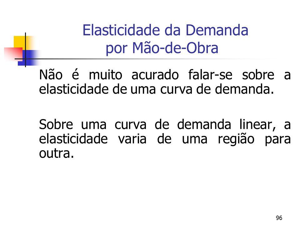 96 Elasticidade da Demanda por Mão-de-Obra Não é muito acurado falar-se sobre a elasticidade de uma curva de demanda. Sobre uma curva de demanda linea