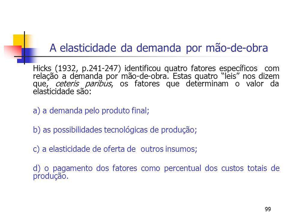 99 A elasticidade da demanda por mão-de-obra Hicks (1932, p.241-247) identificou quatro fatores específicos com relação a demanda por mão-de-obra. Est