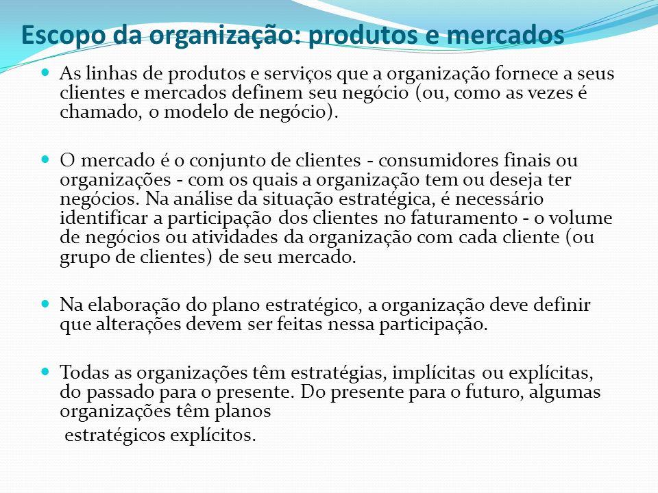 Escopo da organização: produtos e mercados As linhas de produtos e serviços que a organização fornece a seus clientes e mercados definem seu negócio (