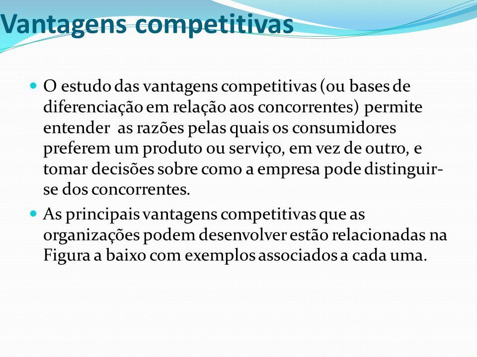 Vantagens competitivas O estudo das vantagens competitivas (ou bases de diferenciação em relação aos concorrentes) permite entender as razões pelas qu