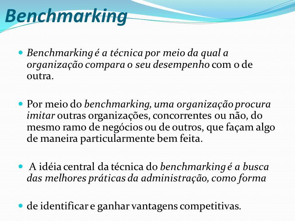 Benchmarking Benchmarking é a técnica por meio da qual a organização compara o seu desempenho com o de outra. Por meio do benchmarking, uma organizaçã