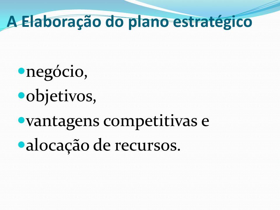 A Elaboração do plano estratégico negócio, objetivos, vantagens competitivas e alocação de recursos.
