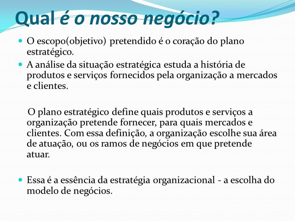 Qual é o nosso negócio? O escopo(objetivo) pretendido é o coração do plano estratégico. A análise da situação estratégica estuda a história de produto